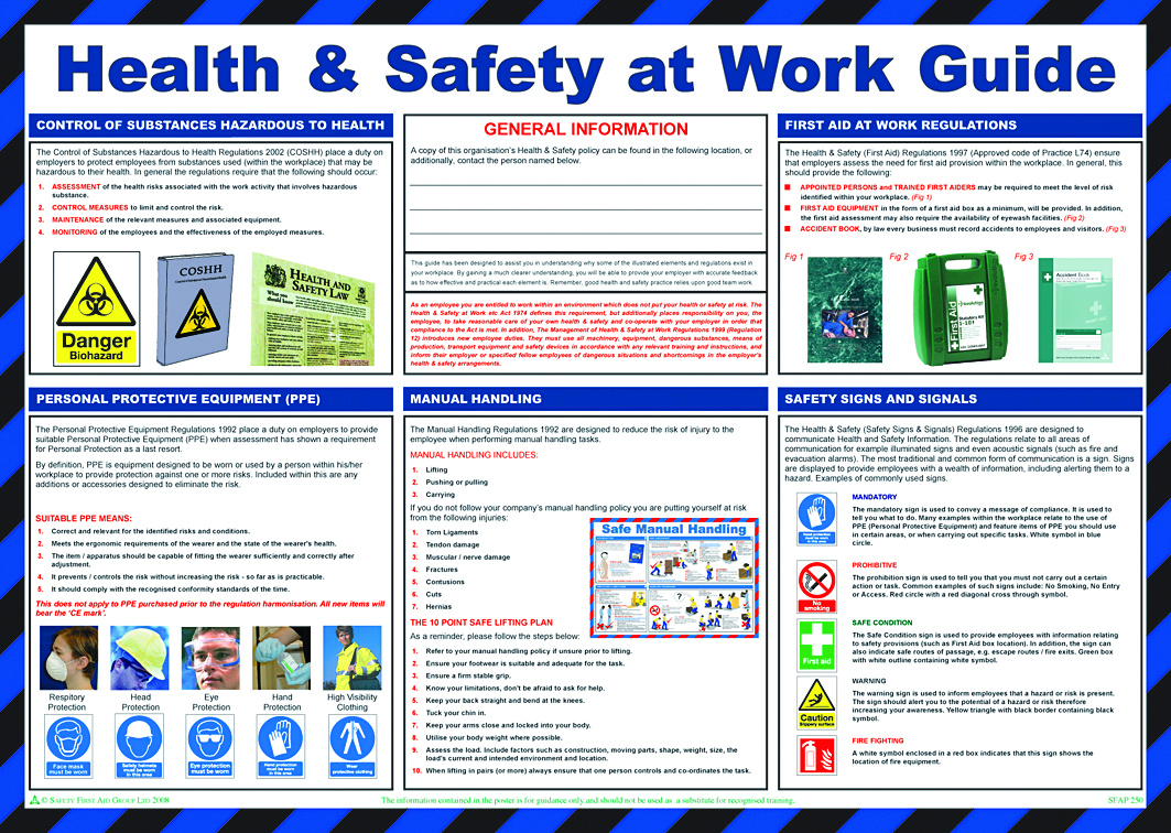 All Workplace Safety & Health Topics