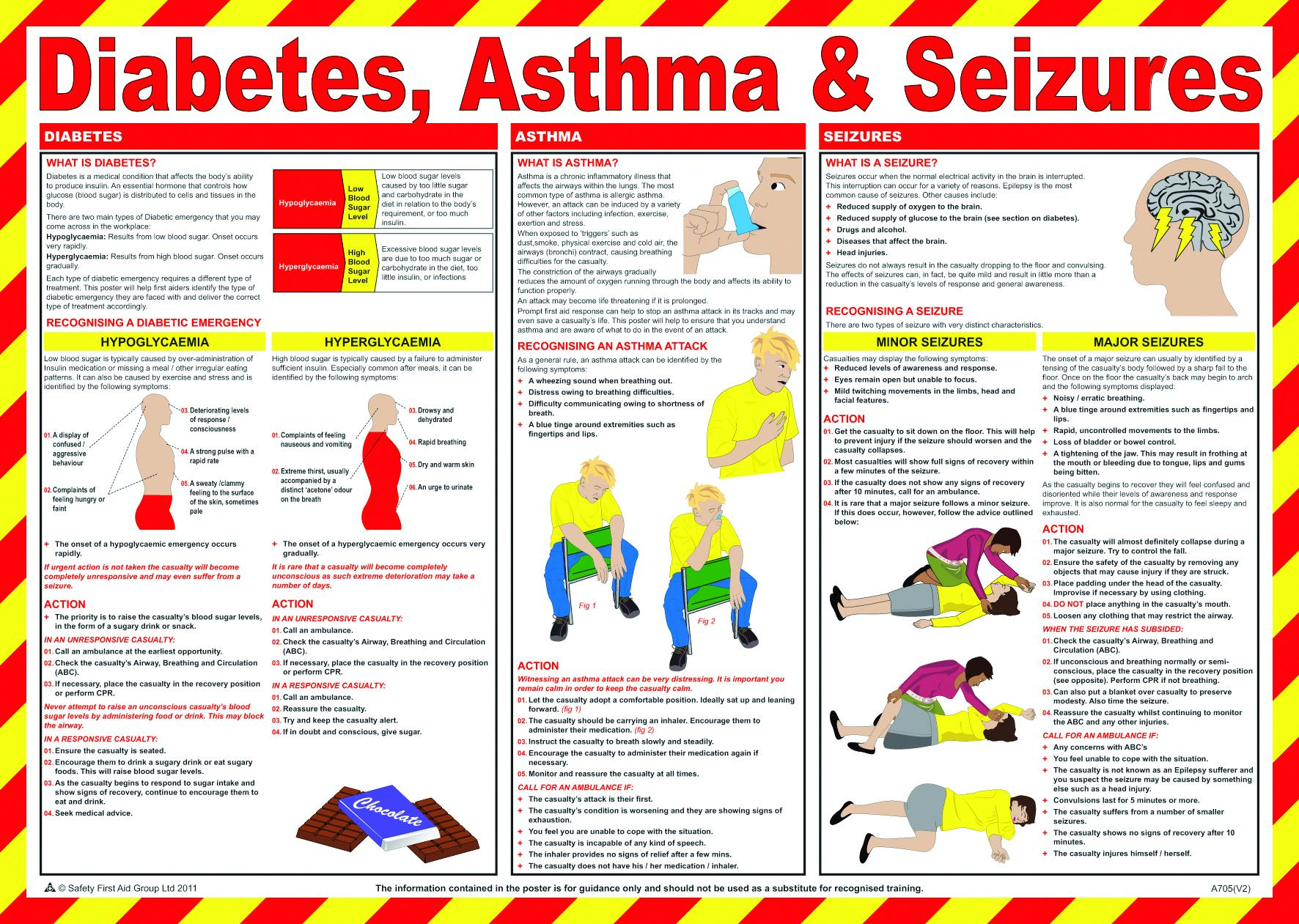 First Aid & Treatment Posters - Diabetes, Asthma ...