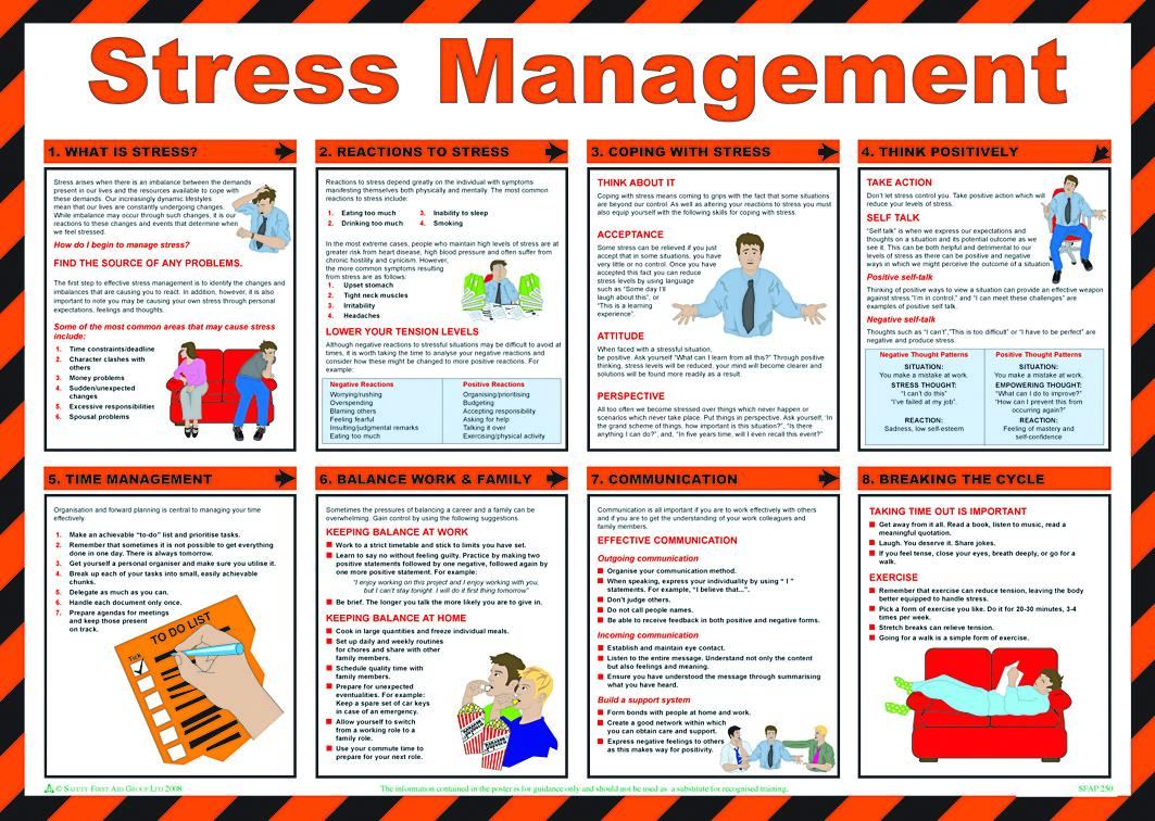 Safety Amp Prevention Posters Stress Management Aid Training