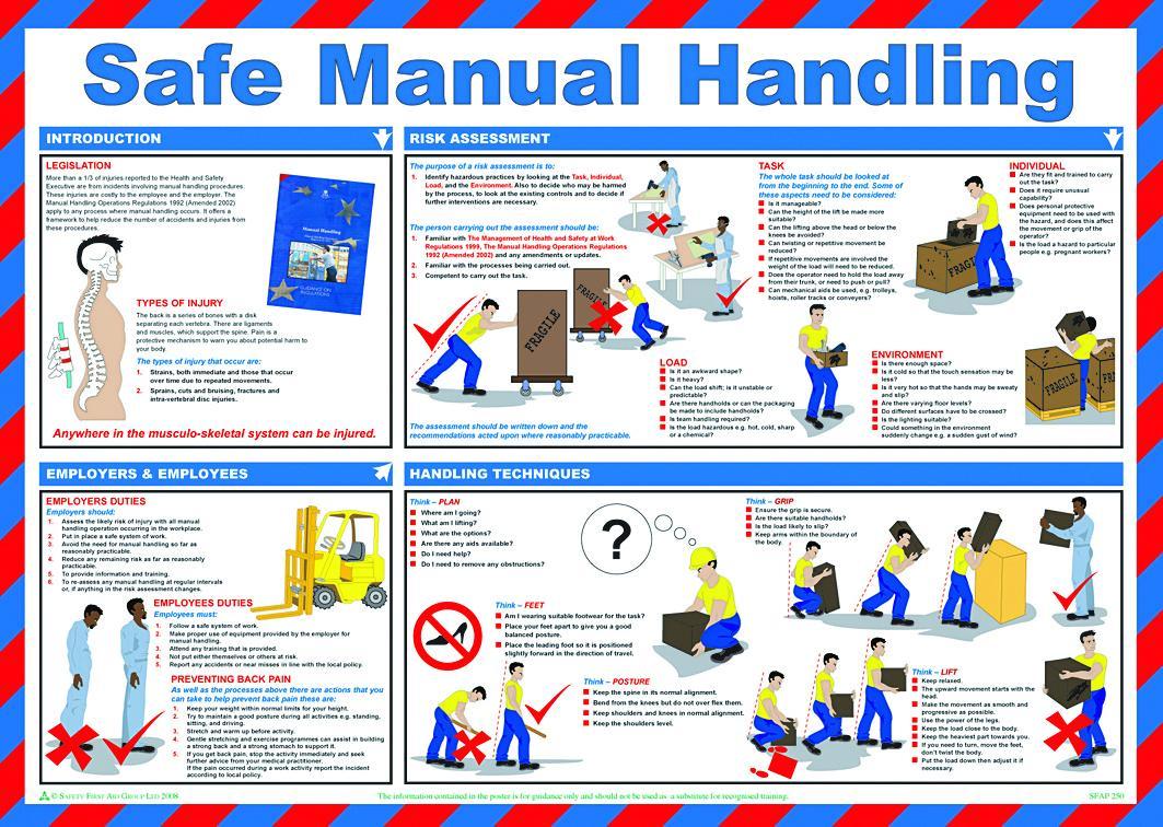 safety prevention posters safe manual handling aid training rh aid training co uk safety training manual templates safety training manual pdf