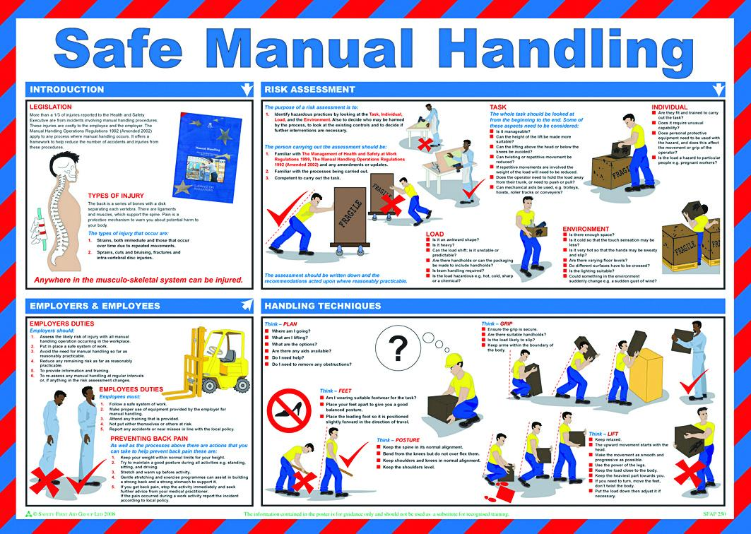 safety amp prevention posters   safe manual handling aid
