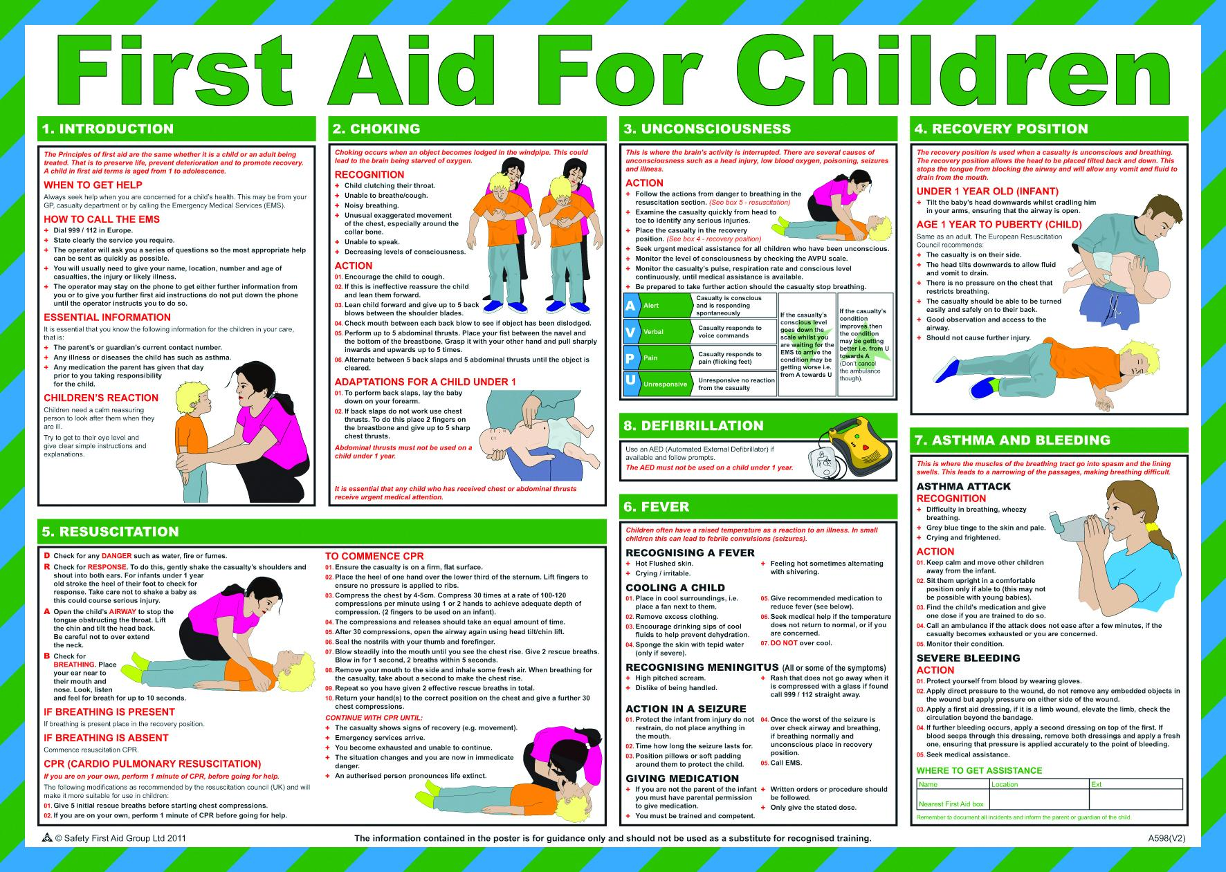 first aid amp treatment posters first aid for children
