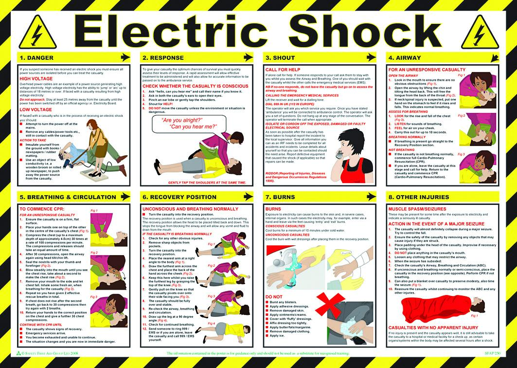 electrical hazards There are three main types of electrical hazards: shock, arc flash and blast.