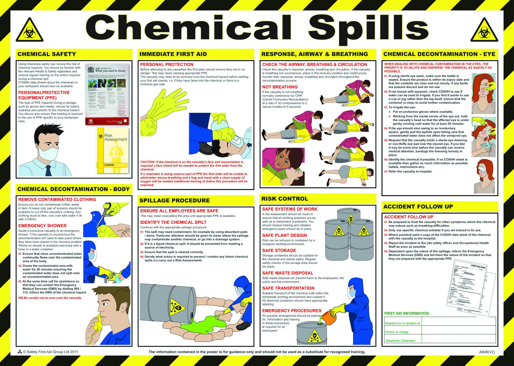 First Aid & Treatment Posters - Chemical Spills   Aid Training
