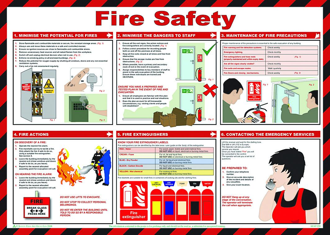 the importance of having a fire safety plan at home