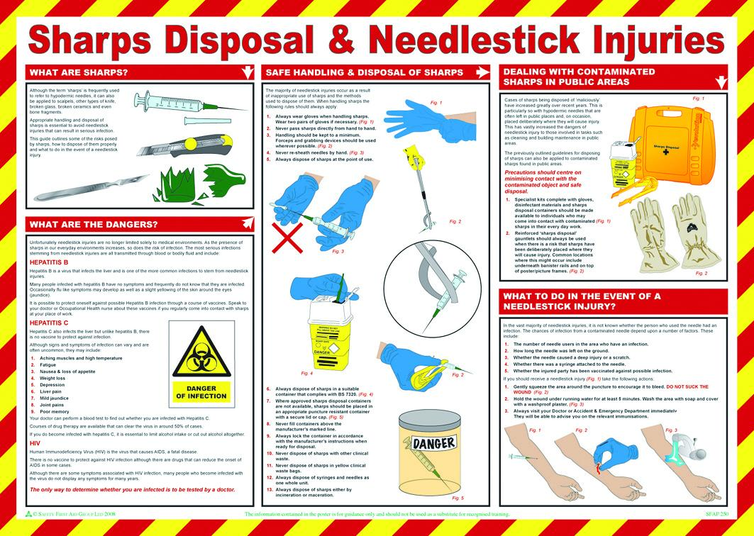 First Aid Amp Treatment Posters Sharps Disposal