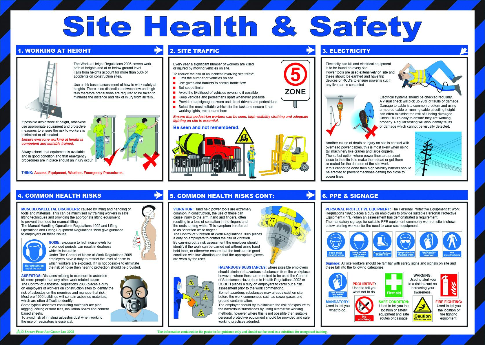 Safety Amp Prevention Posters Site Health Amp Safety Aid