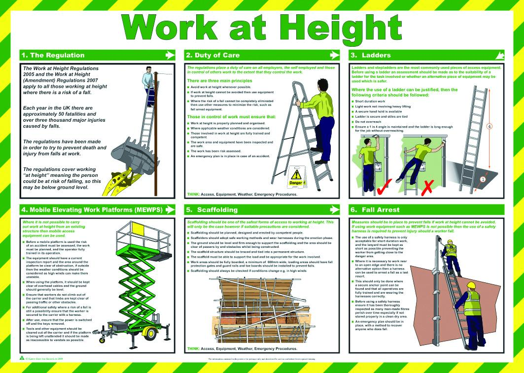 Safety Amp Prevention Posters Work At Height Aid Training