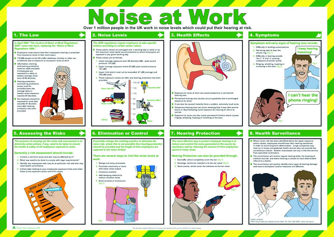 Safety Amp Prevention Posters Noise At Work Aid Training