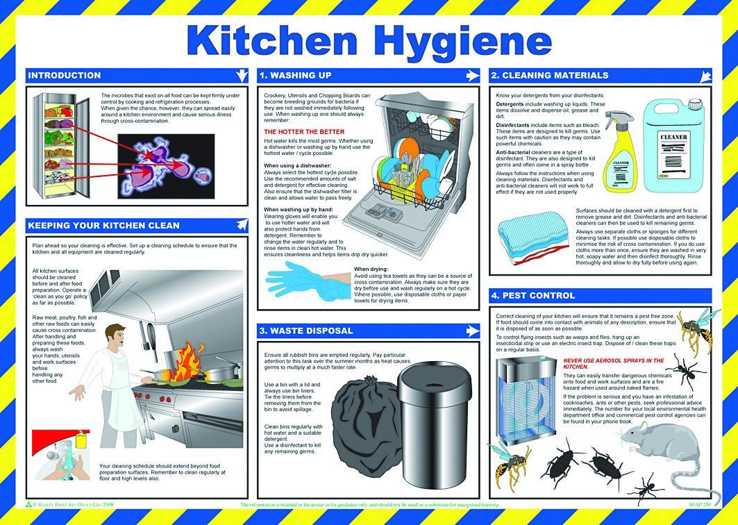 Food Hygiene Certificate Home Kitchen
