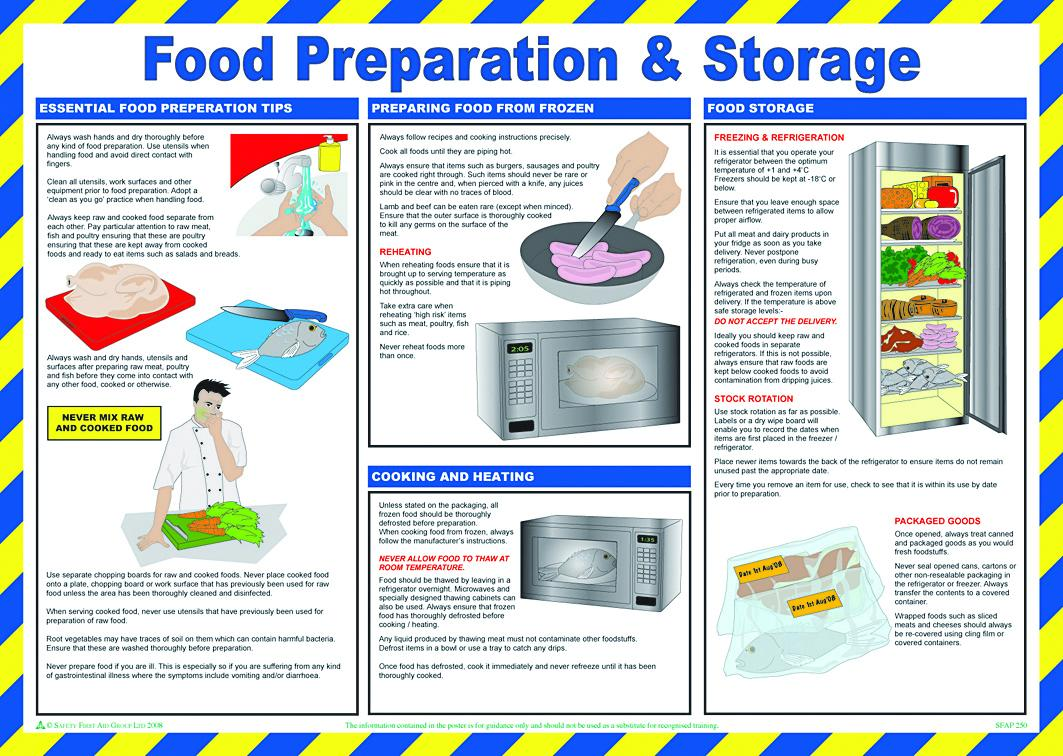 Food Preparation Practices Uk